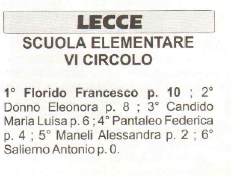 Damasport nr 5 del 2000.